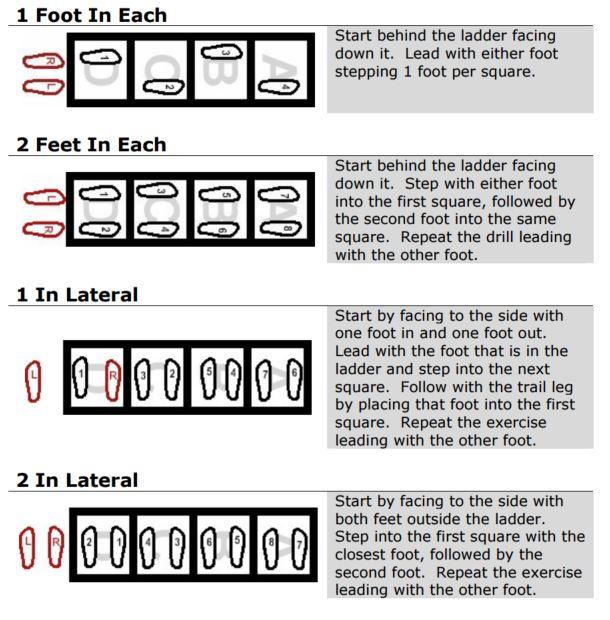 Agility Ladder Drills 3