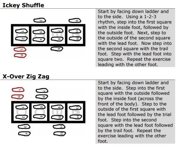 Agility Ladder Drills 4