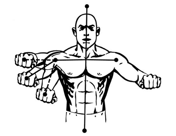 The top displays flared elbows, the middle displays correct form and the bottom displays an overly tucked elbow.