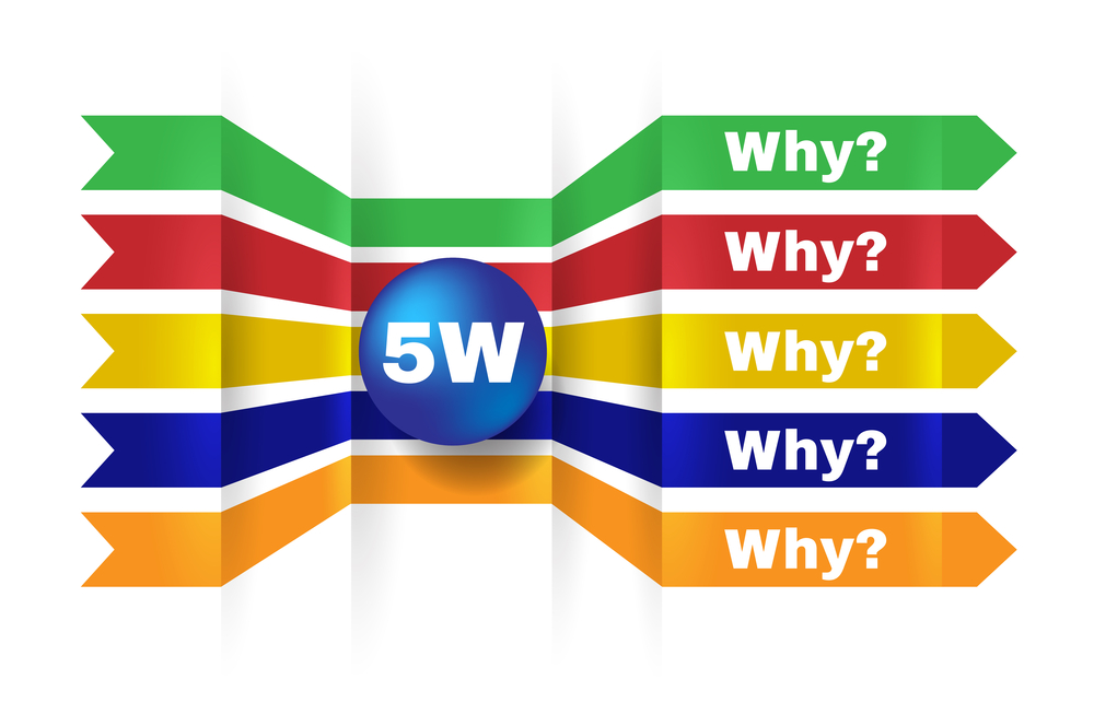 5 Whys - How To Find & Fix Problems In Your Diet, Fitness ...