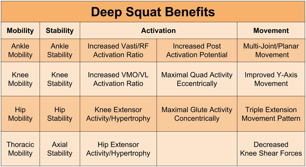 Ido Portal 3030 Squat Challenge Benefits